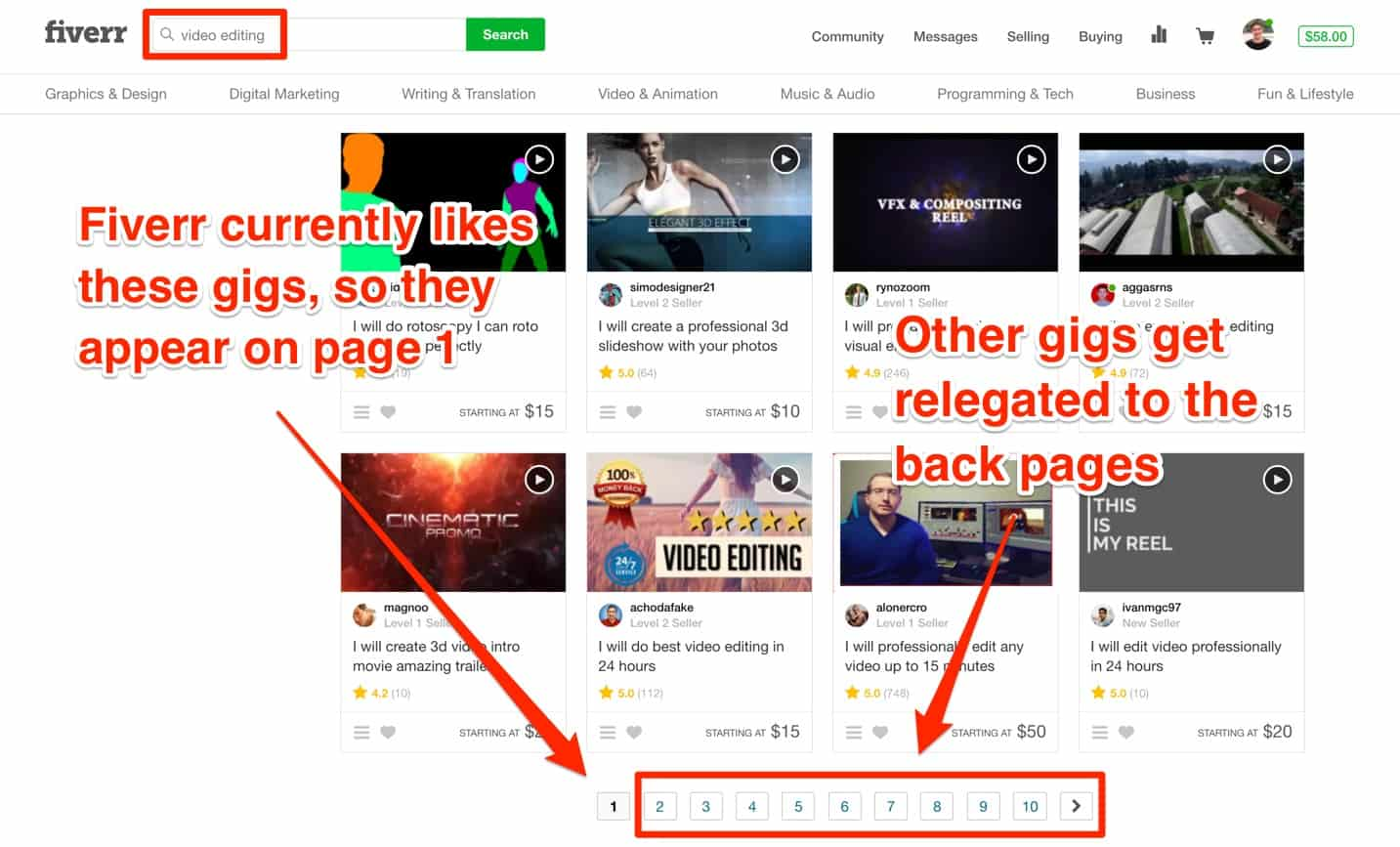 Make Money on Fiverr: 17 Advanced Tips to LEVEL UP Your